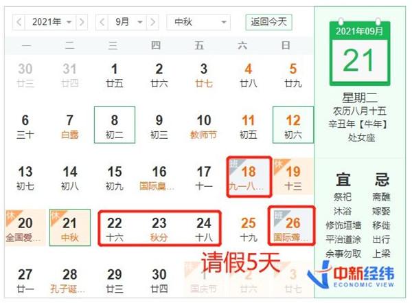 """中秋有航班价格比高铁便宜一半 国庆""""拼假""""可连休13天"""