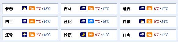 长春市最低气温7℃ 昼夜温差大注意防寒