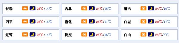 晴好天气不断 27日长春市最高气温25℃