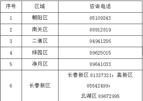 6月5日起长春市民可参加民办初中部分学位电脑派位