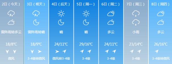强对流天气影响不断 吉林省多地最低气温不足10℃