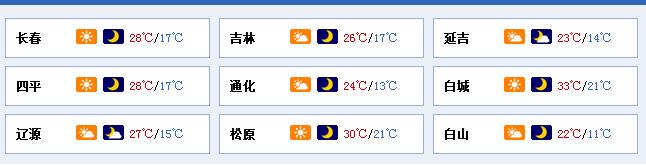 吉林省开始持续数日的升温旅程