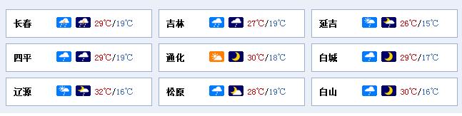 雨水难挡酷暑 周末天气晴好宜出行
