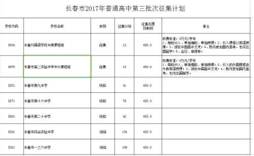 长春中考第三批次录取结果公布7月17日可参加网上征集