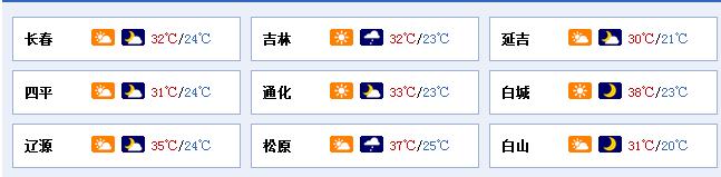 吉林省本周天气的主题仍是高温加降雨 注意防暑降温
