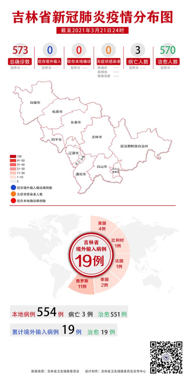 吉林省新冠肺炎疫情分布图.jpg