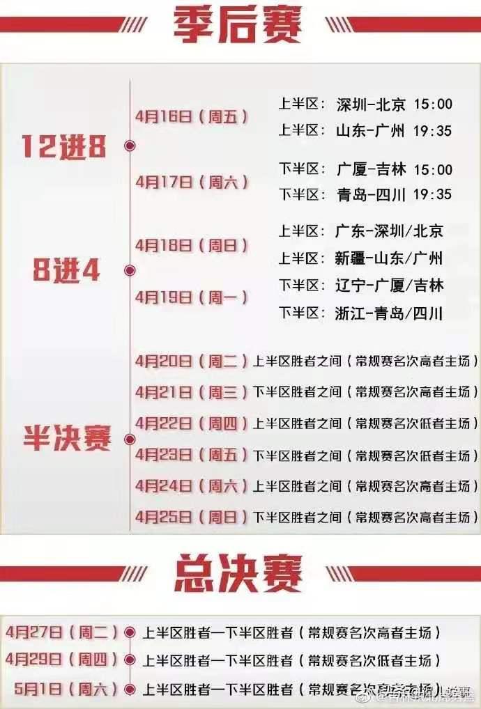 CBA季后赛16日全面开战 吉林东北虎男篮17日15时战广厦