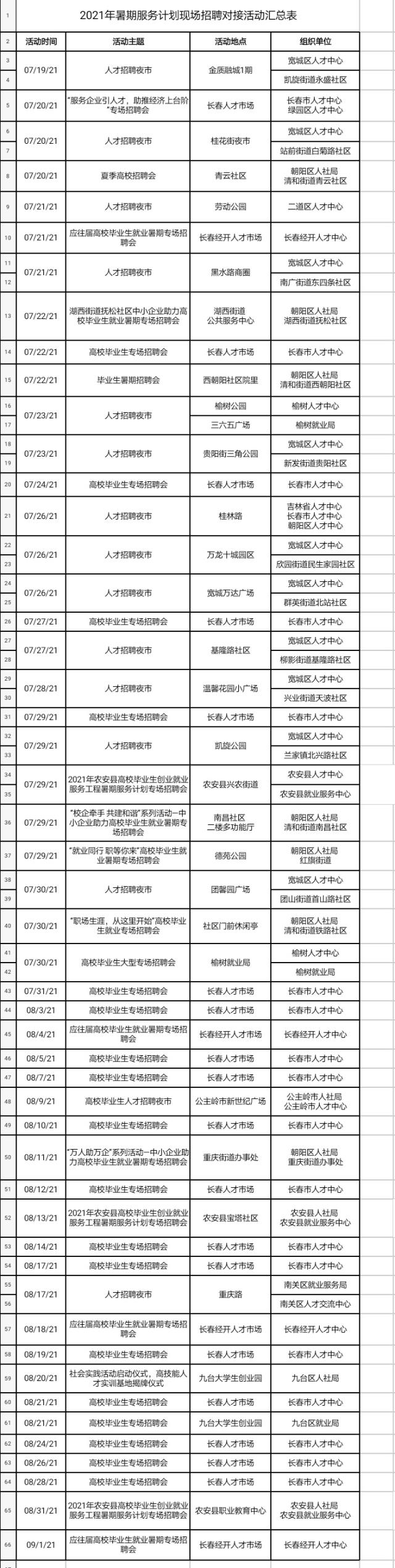 长春市暑期服务计划线上线下招聘活动持续火爆