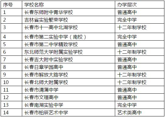 长春市教育局发布重要通知!涉及校外培训机构!